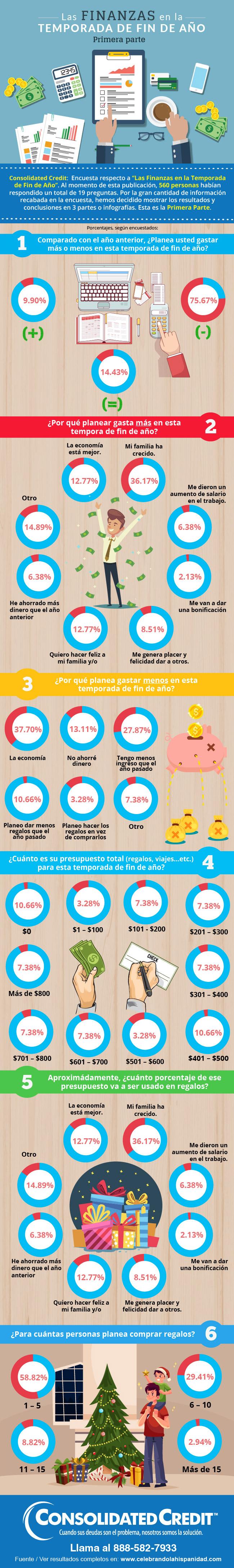 infografia-las-finanzas-en-la-temporada-de-fin-de-año-parte-1