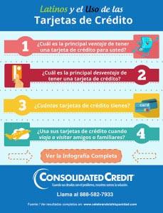 Latinos y el credito