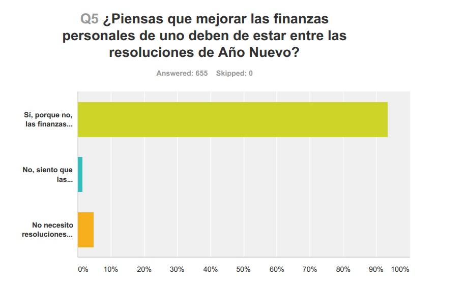 finanzas-personales-latinos