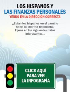 Infografía: Los Hispanos y Las Finanzas Personales