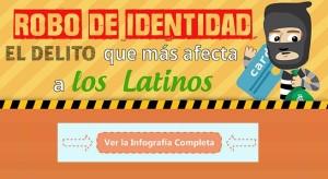 Infografía: Latinos y el Robo de Identidad