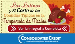 Infografía: Los Latinos y El Costo de las Comidas Típicas en la Temporada de Fiestas