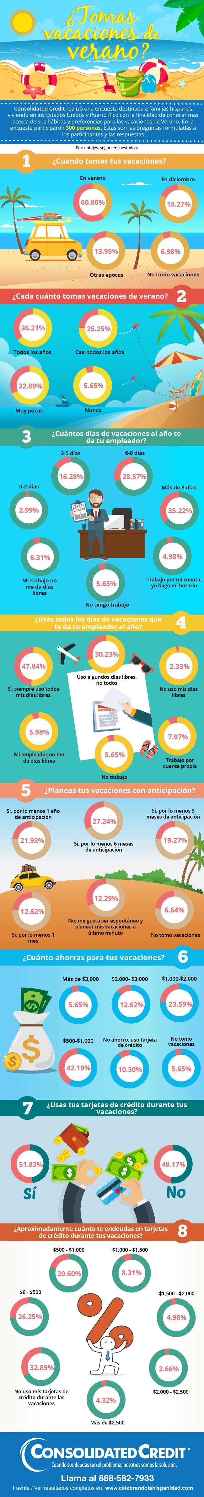hispanos o latinos acerca de las vacaciones