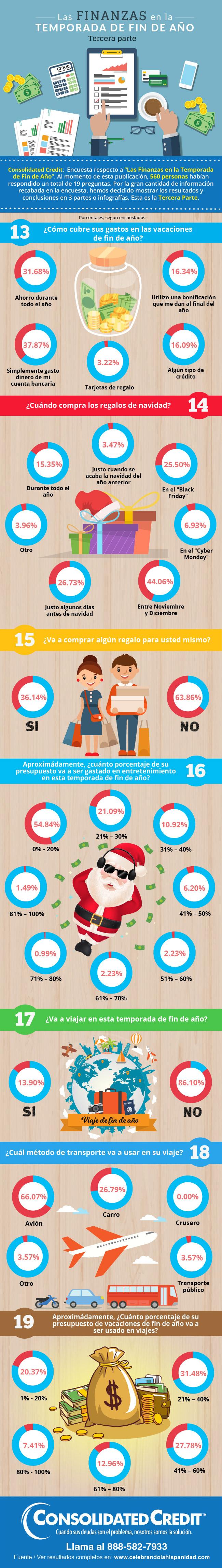 650px-infografia-las-finanzas-en-la-temporada-de-fin-de-año-parte-3