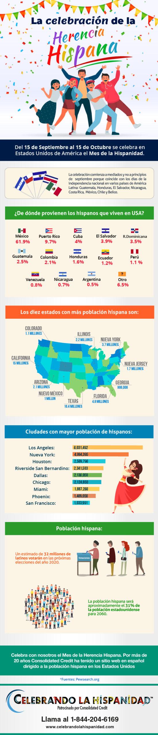 Durante la última década la comunidad hispana se convirtió en el motor del crecimiento poblacional estadounidense.
