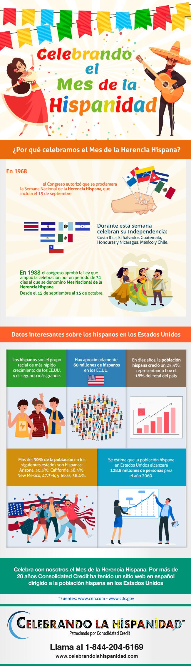 Celebrando el Mes de la Hispanidad 2020