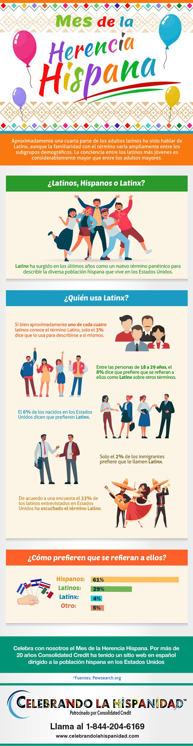 El nuevo término para referirse a la comunidad hispana ha ganado una popularidad considerable, especialemente entre las generaciones más jóvenes.